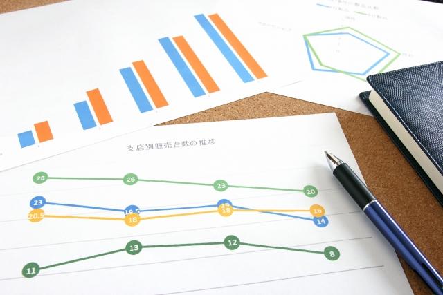 手動ペナルティ解除後のアクセス推移とアドセンス報酬と記事数について