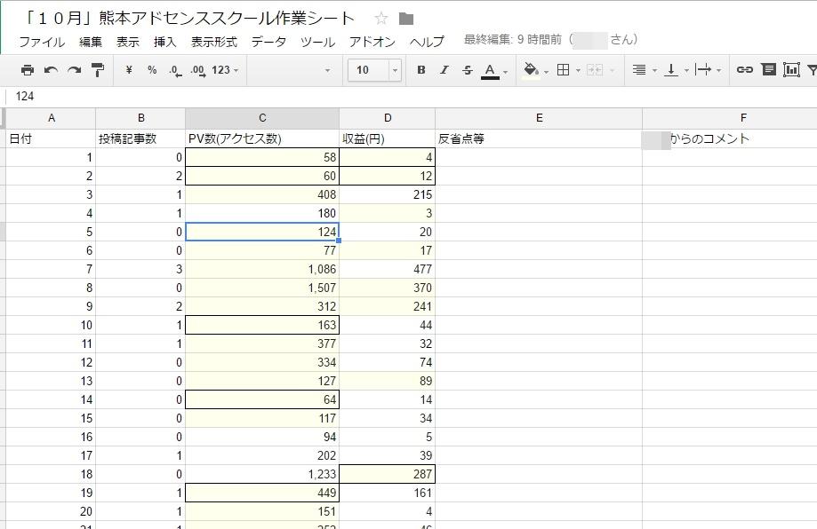熊本アドセンスコンサルスクールの作業シート